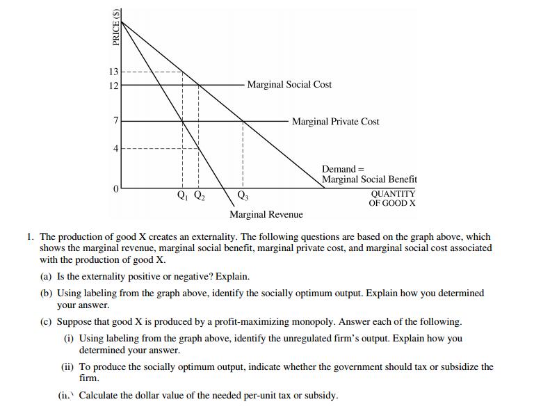 Write my microeconomics essay