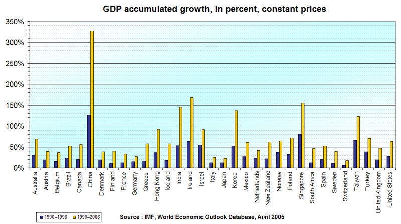 AP Microeconomics Graphs