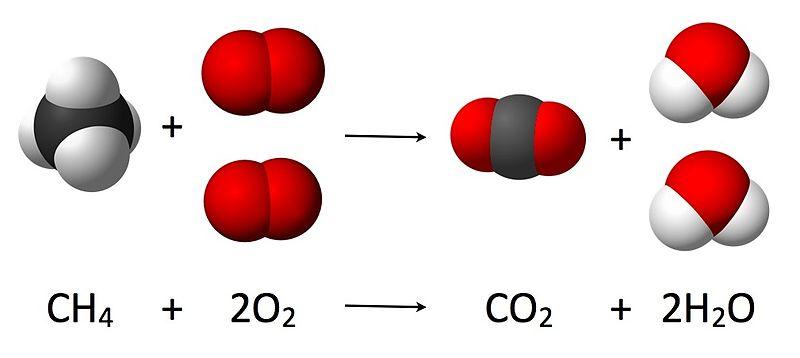 Balancing Chemical Equations Practice Problem