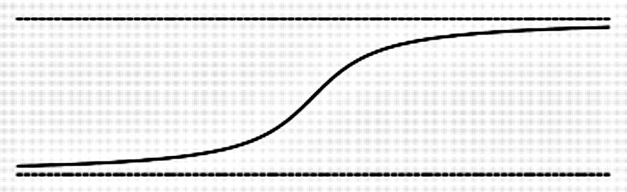Horizontal Asymptotes AP Calculus