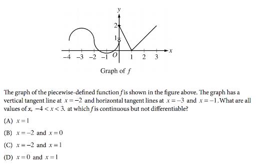 Review frq ap calculus 2020